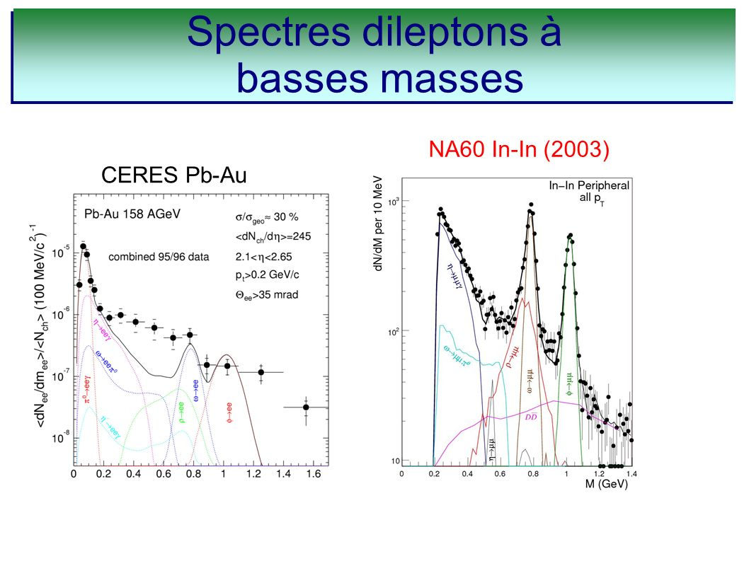 NA60 In-In (2003) CERES Pb-Au Spectres dileptons à basses masses Spectres dileptons à basses masses