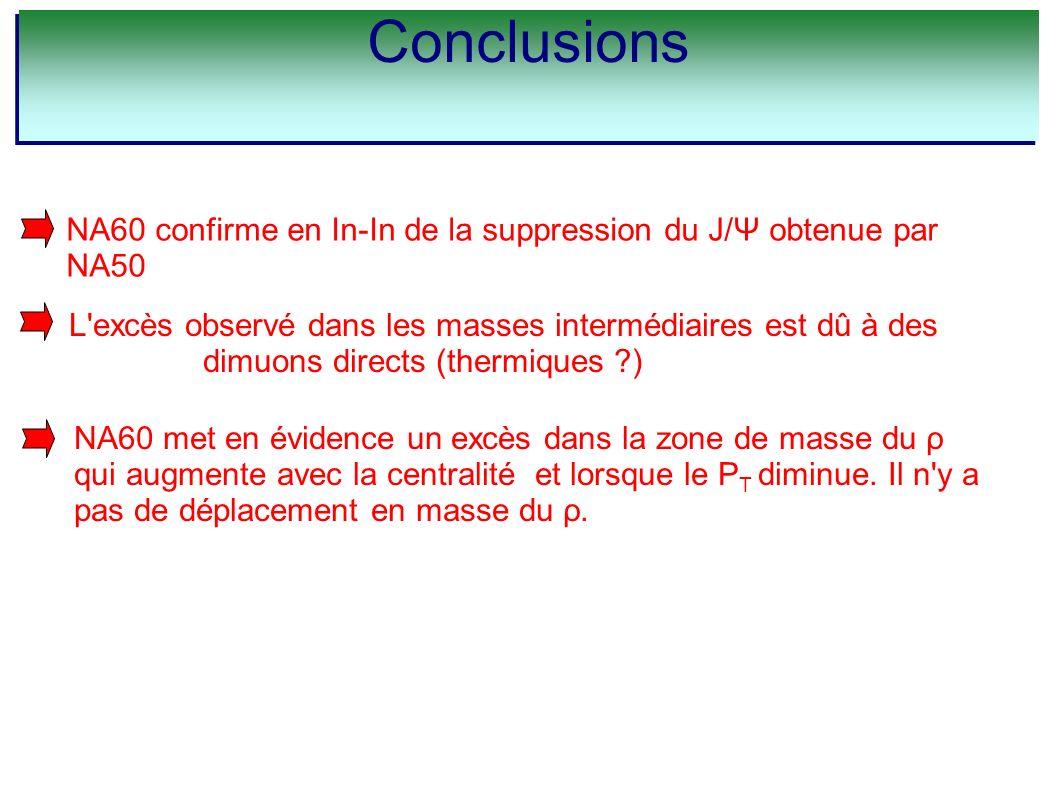 NA60 confirme en In-In de la suppression du J/Ψ obtenue par NA50 L'excès observé dans les masses intermédiaires est dû à des dimuons directs (thermiqu