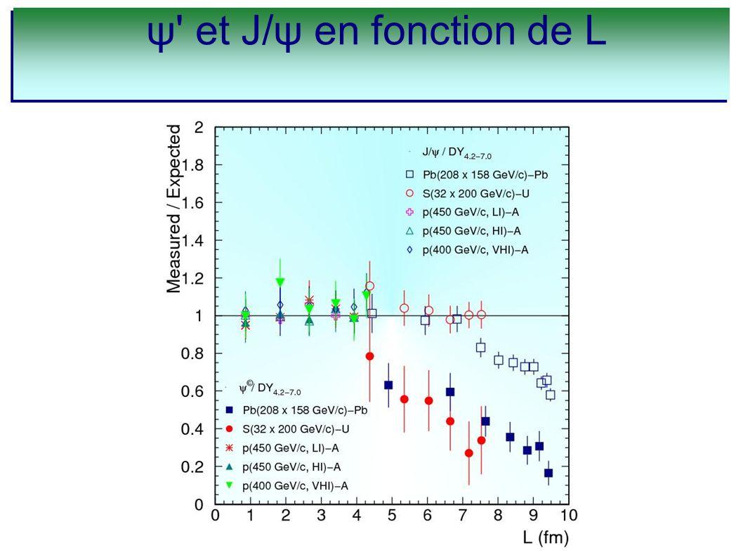 ψ' et J/ψ en fonction de L