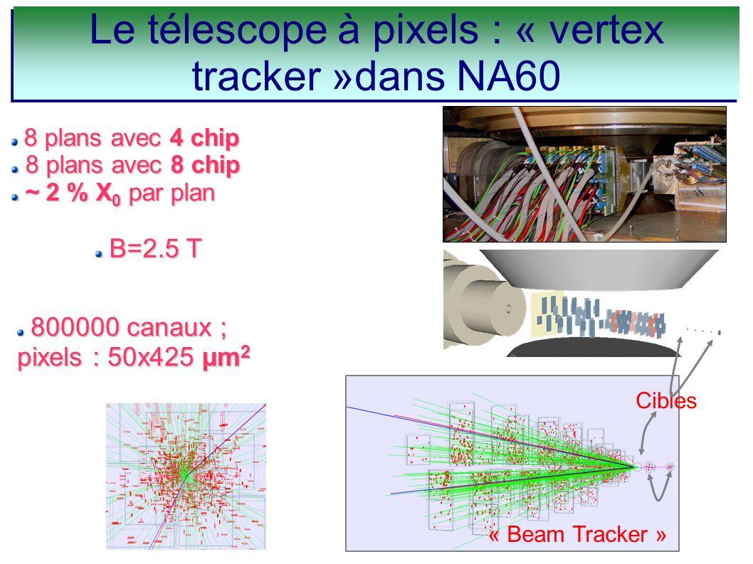 Le télescope à pixels : « vertex tracker »dans NA60 8 plans avec 4 chip 8 plans avec 8 chip 8 plans avec 8 chip ~ 2 % X 0 par plan ~ 2 % X 0 par plan