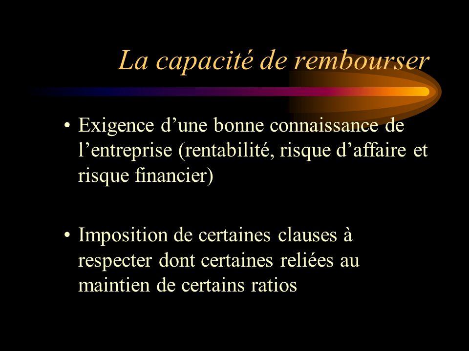 La capacité de rembourser Exigence dune bonne connaissance de lentreprise (rentabilité, risque daffaire et risque financier) Imposition de certaines clauses à respecter dont certaines reliées au maintien de certains ratios