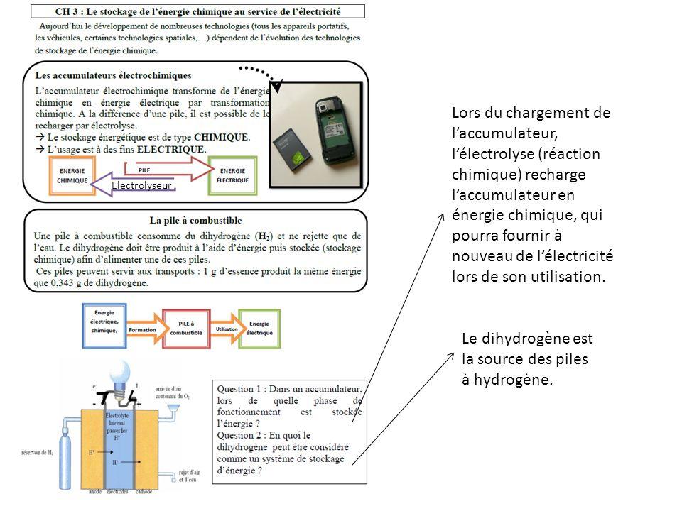 Electrolyseur Lors du chargement de laccumulateur, lélectrolyse (réaction chimique) recharge laccumulateur en énergie chimique, qui pourra fournir à n
