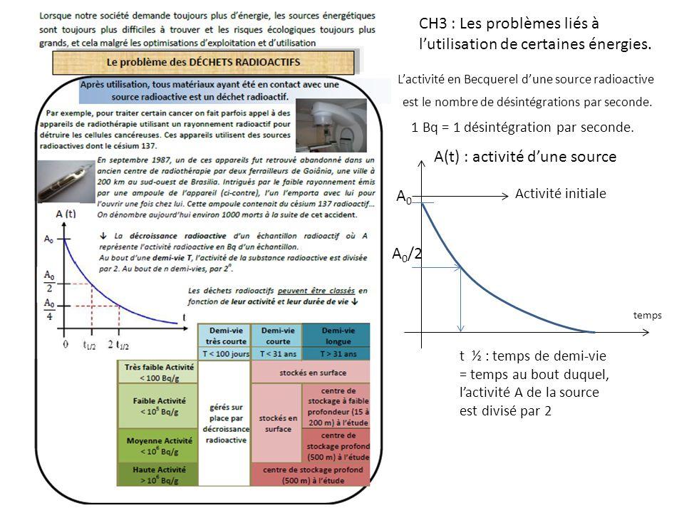 CH3 : Les problèmes liés à lutilisation de certaines énergies. Lactivité en Becquerel dune source radioactive est le nombre de désintégrations par sec
