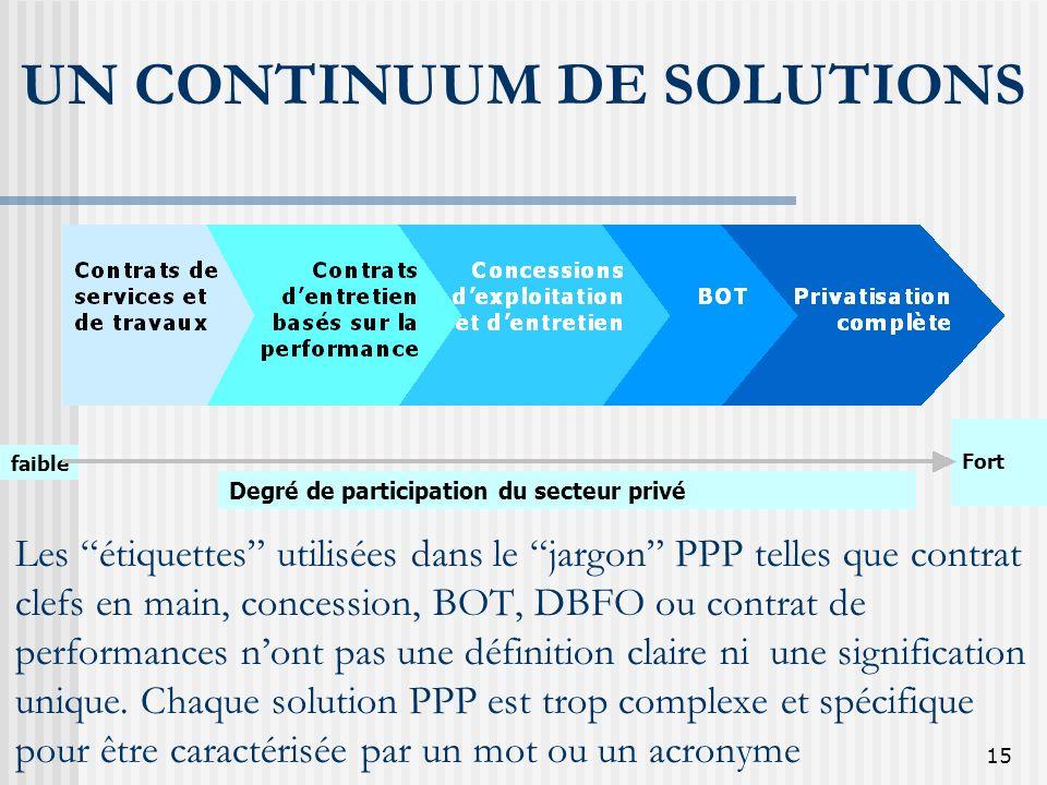15 UN CONTINUUM DE SOLUTIONS Les étiquettes utilisées dans le jargon PPP telles que contrat clefs en main, concession, BOT, DBFO ou contrat de perform
