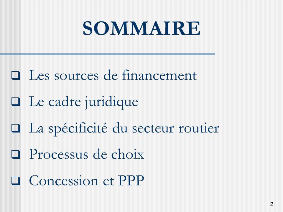 2 SOMMAIRE Les sources de financement Le cadre juridique La spécificité du secteur routier Processus de choix Concession et PPP