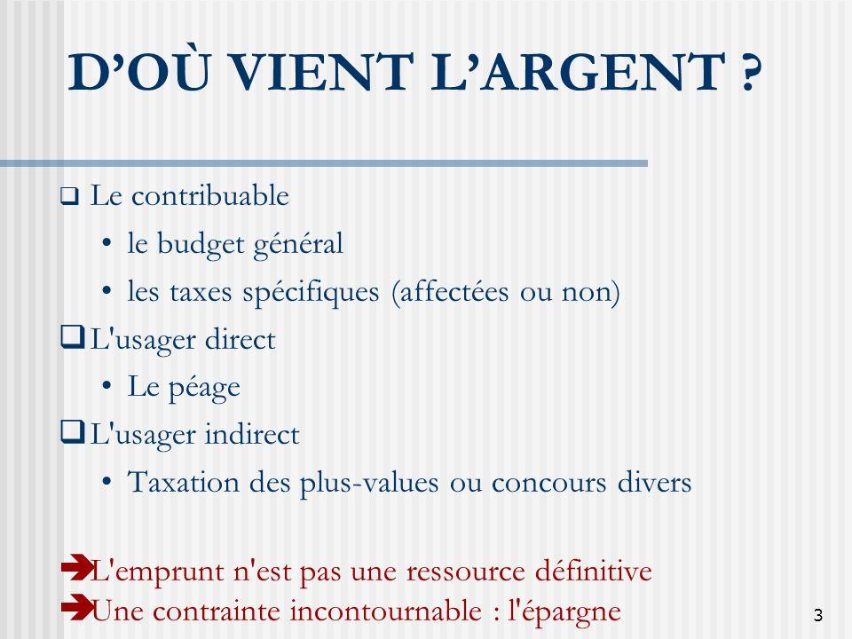 3 DOÙ VIENT LARGENT ? Le contribuable le budget général les taxes spécifiques (affectées ou non) L'usager direct Le péage L'usager indirect Taxation d