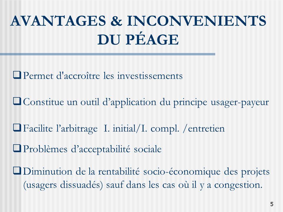 5 AVANTAGES & INCONVENIENTS DU PÉAGE Permet d'accroître les investissements Constitue un outil dapplication du principe usager-payeur Facilite larbitr