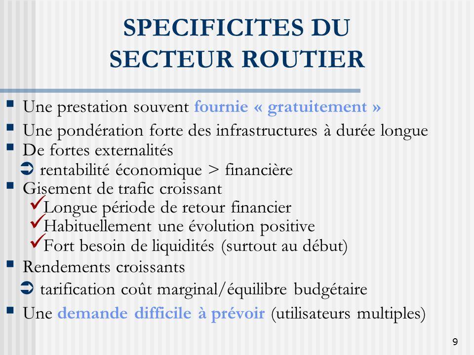 9 SPECIFICITES DU SECTEUR ROUTIER Une prestation souvent fournie « gratuitement » Une pondération forte des infrastructures à durée longue De fortes e