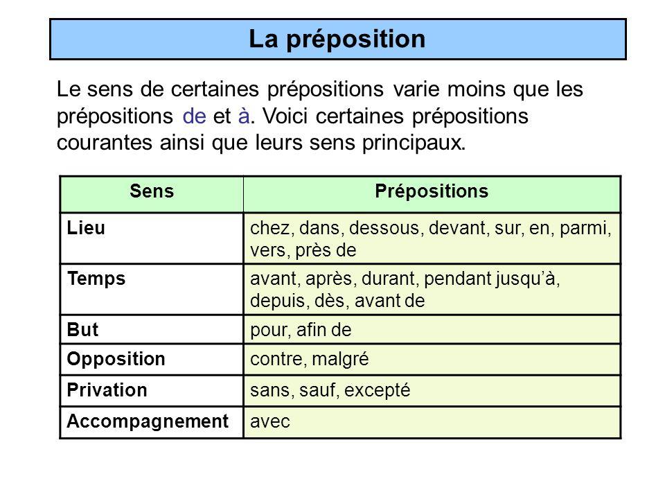 La préposition Le sens de certaines prépositions varie moins que les prépositions de et à.
