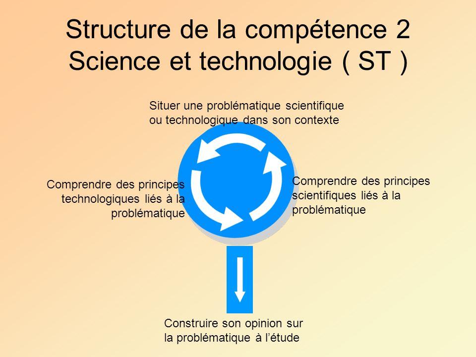 Comprendre des principes technologiques liés à la problématique Situer une problématique scientifique ou technologique dans son contexte Comprendre de