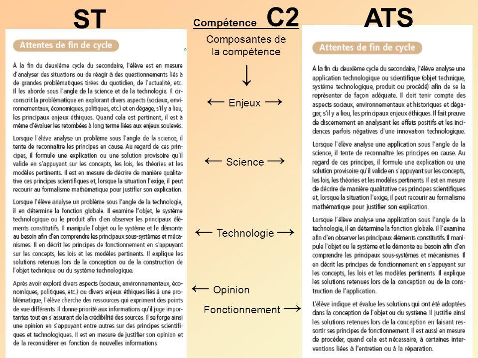 Opinion Enjeux Science Technologie ST ATS Compétence C2 Composantes de la compétence Fonctionnement