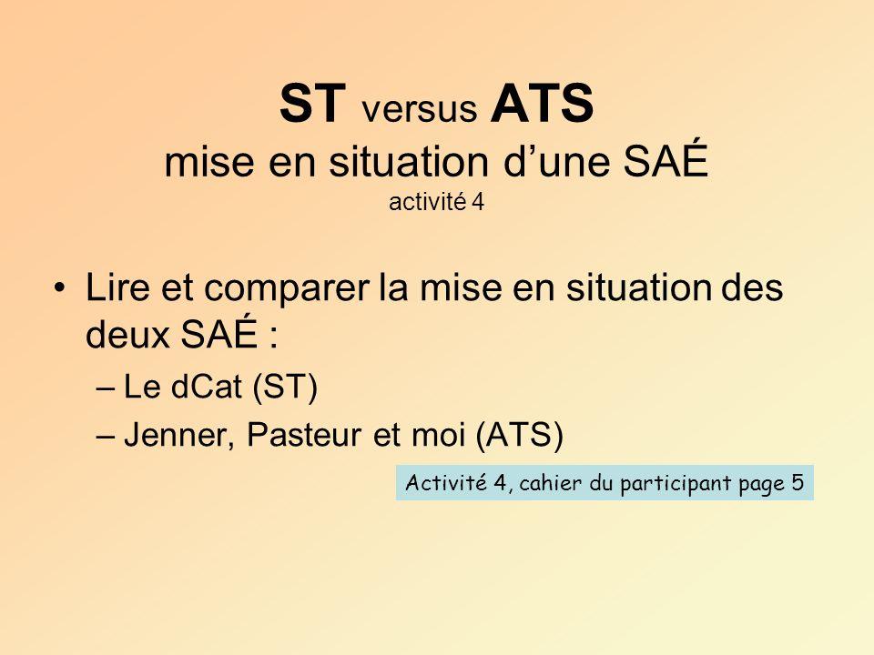 ST versus ATS mise en situation dune SAÉ activité 4 Lire et comparer la mise en situation des deux SAÉ : –Le dCat (ST) –Jenner, Pasteur et moi (ATS) A
