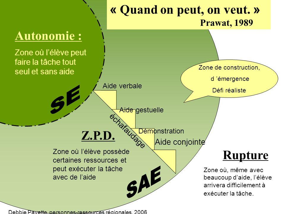 Z.P.D. Zone où lélève possède certaines ressources et peut exécuter la tâche avec de laide Autonomie : Zone où lélève peut faire la tâche tout seul et
