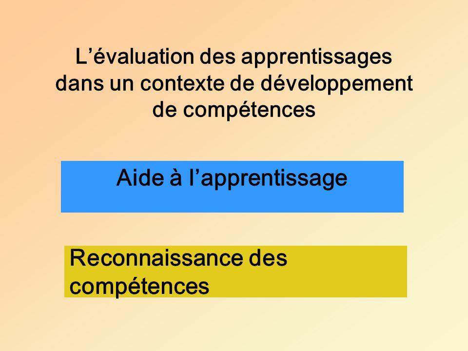 Lévaluation des apprentissages dans un contexte de développement de compétences Aide à lapprentissage Reconnaissance des compétences