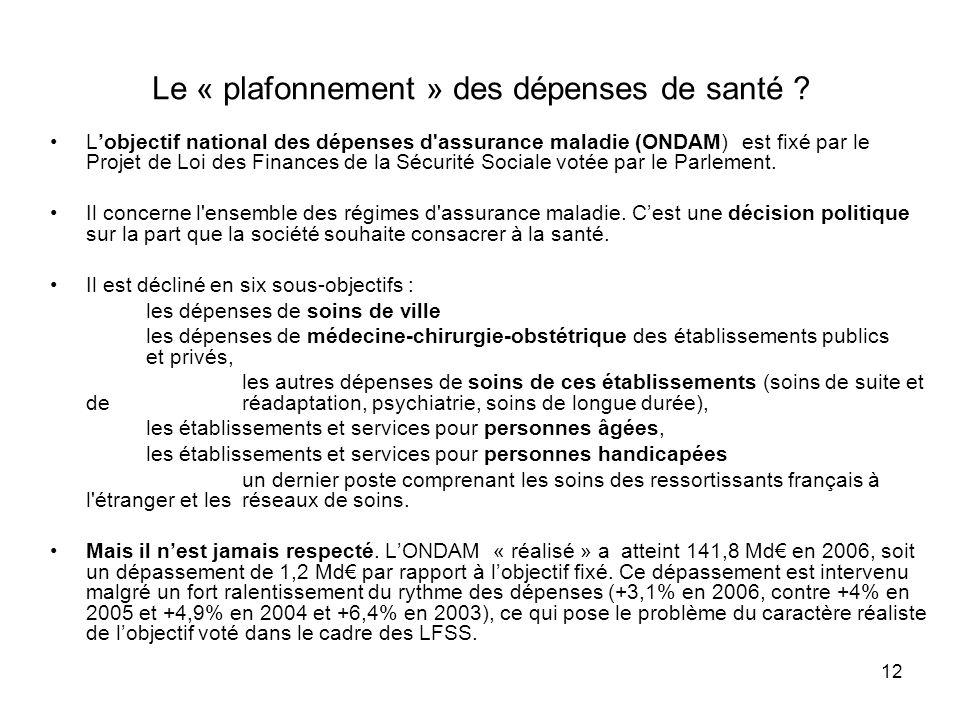 12 Le « plafonnement » des dépenses de santé ? Lobjectif national des dépenses d'assurance maladie (ONDAM) est fixé par le Projet de Loi des Finances