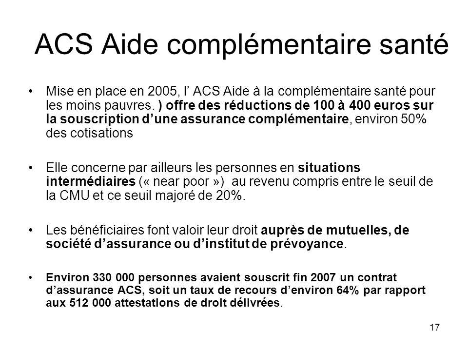 17 ACS Aide complémentaire santé Mise en place en 2005, l ACS Aide à la complémentaire santé pour les moins pauvres. ) offre des réductions de 100 à 4