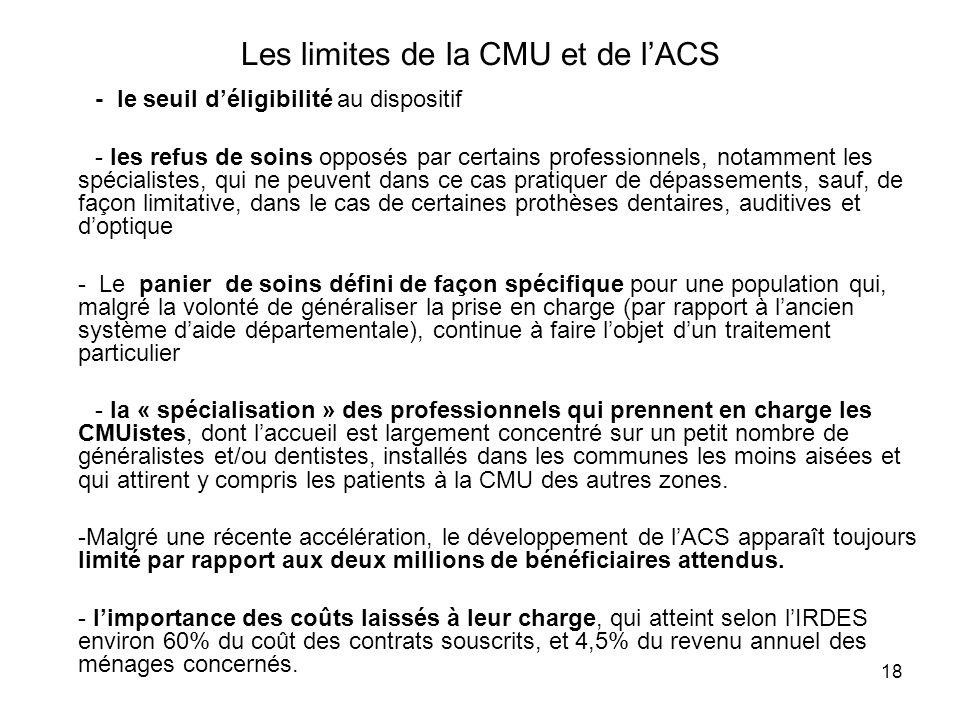 18 Les limites de la CMU et de lACS - le seuil déligibilité au dispositif - les refus de soins opposés par certains professionnels, notamment les spéc