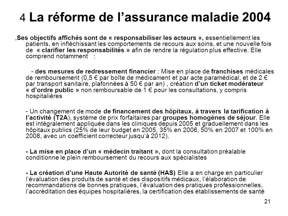 21 4 La réforme de lassurance maladie 2004,Ses objectifs affichés sont de « responsabiliser les acteurs », essentiellement les patients, en infléchiss