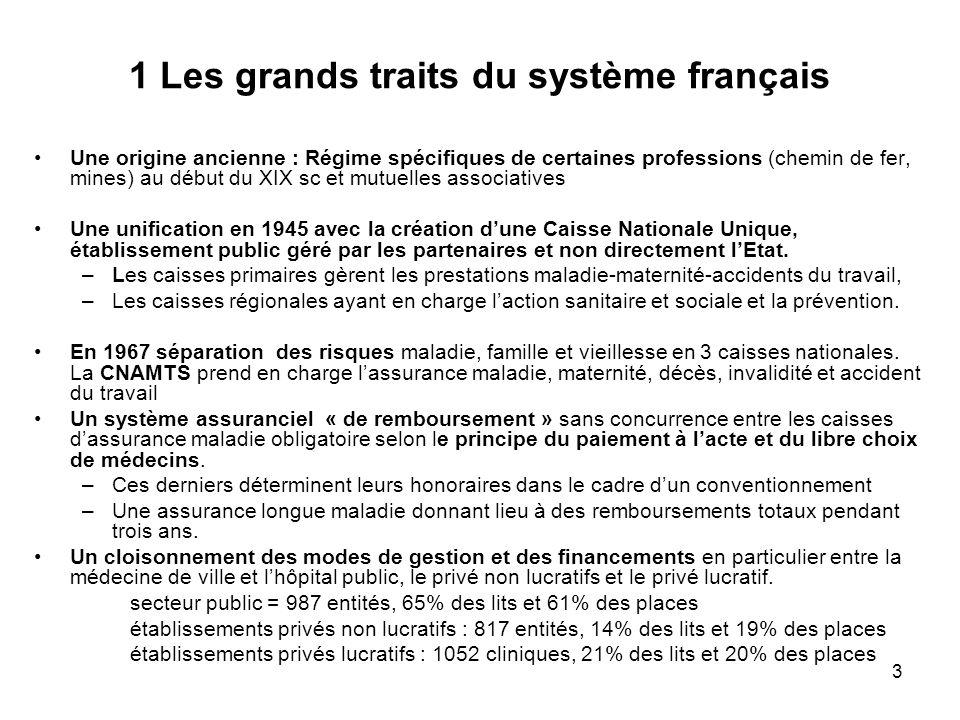 3 1 Les grands traits du système français Une origine ancienne : Régime spécifiques de certaines professions (chemin de fer, mines) au début du XIX sc