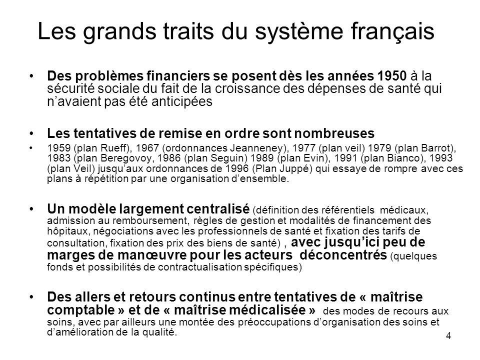 4 Les grands traits du système français Des problèmes financiers se posent dès les années 1950 à la sécurité sociale du fait de la croissance des dépe