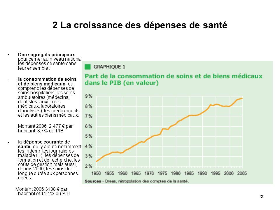 5 2 La croissance des dépenses de santé Deux agrégats principaux pour cerner au niveau national les dépenses de santé dans leur ensemble : -la consomm