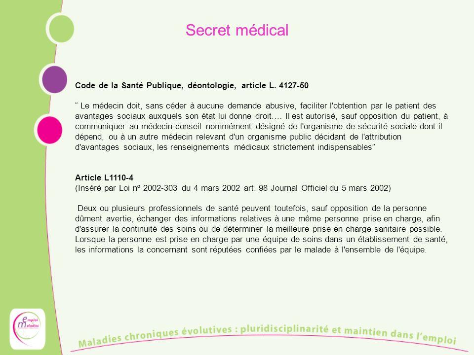 Secret médical Code de la Santé Publique, déontologie, article L.