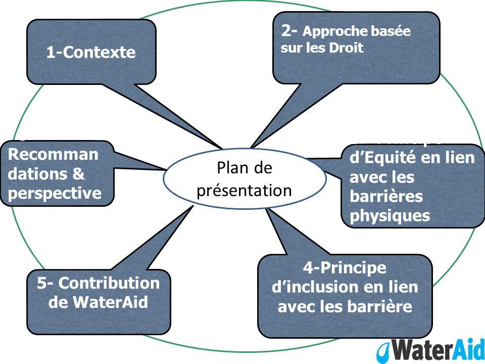 1-Contexte 2- Approche basée sur les Droit 3- Principe dEquité en lien avec les barrières physiques 5- Contribution de WaterAid 4-Principe dinclusion en lien avec les barrière Plan de présentation 6- Recomman dations & perspective