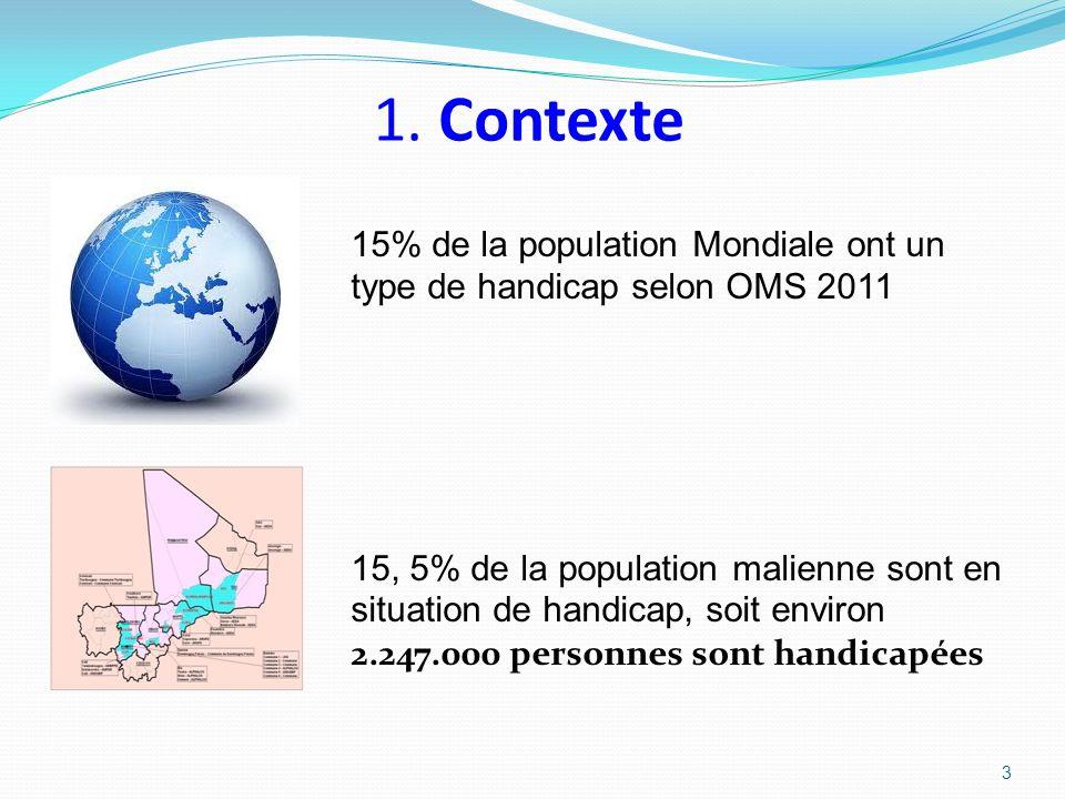 1. Contexte 15% de la population Mondiale ont un type de handicap selon OMS 2011 15, 5% de la population malienne sont en situation de handicap, soit