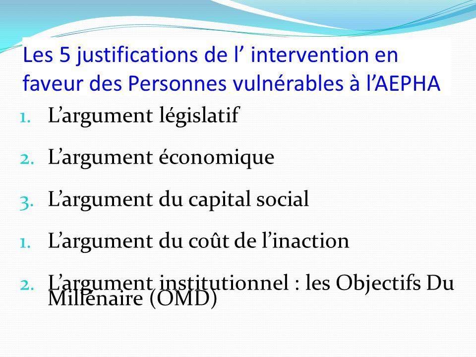 Les 5 justifications de l intervention en faveur des Personnes vulnérables à lAEPHA 1. Largument législatif 2. Largument économique 3. Largument du ca