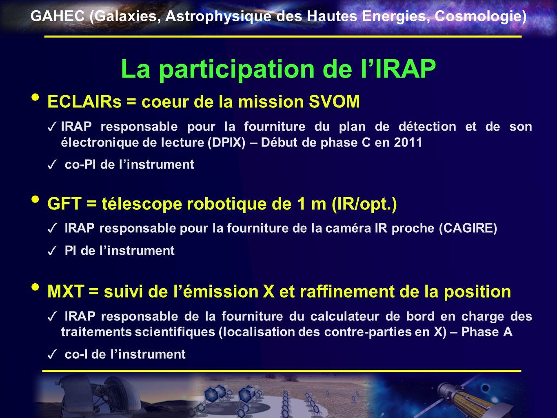 GAHEC (Galaxies, Astrophysique des Hautes Energies, Cosmologie) La participation de lIRAP ECLAIRs = coeur de la mission SVOM IRAP responsable pour la
