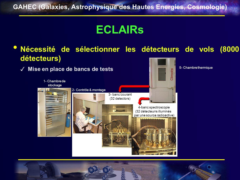 GAHEC (Galaxies, Astrophysique des Hautes Energies, Cosmologie) ECLAIRs Nécessité de sélectionner les détecteurs de vols (8000 détecteurs) Mise en pla