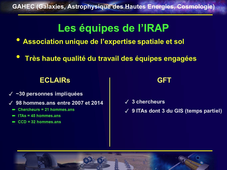 GAHEC (Galaxies, Astrophysique des Hautes Energies, Cosmologie) Les équipes de lIRAP Association unique de lexpertise spatiale et sol Très haute quali