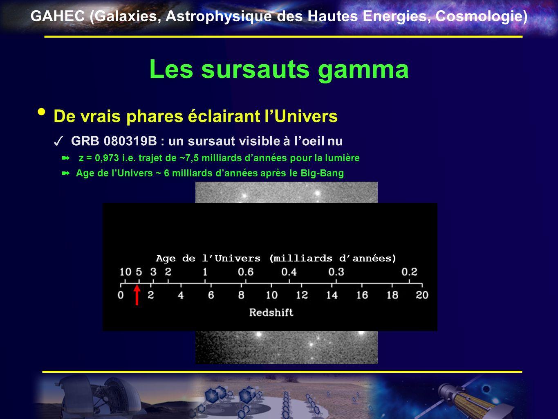 GAHEC (Galaxies, Astrophysique des Hautes Energies, Cosmologie) Les sursauts gamma De vrais phares éclairant lUnivers GRB 080319B : un sursaut visible