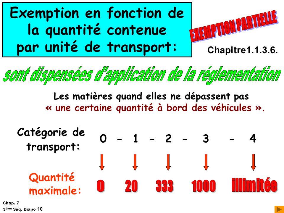 Exemption en fonction de la quantité contenue par unité de transport: Chapitre1.1.3.6. Les matières quand elles ne dépassent pas « une certaine quanti