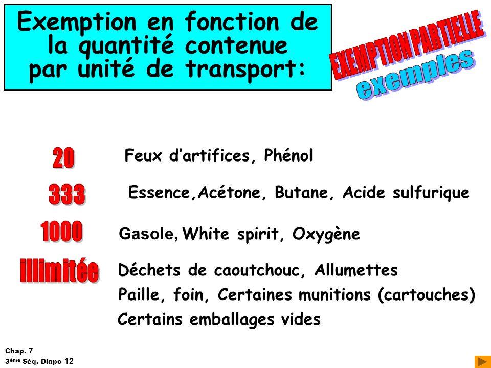 Exemption en fonction de la quantité contenue par unité de transport: Chap. 7 3 ème Séq. Diapo 12 Feux dartifices, Phénol Essence,Acétone, Butane, Aci