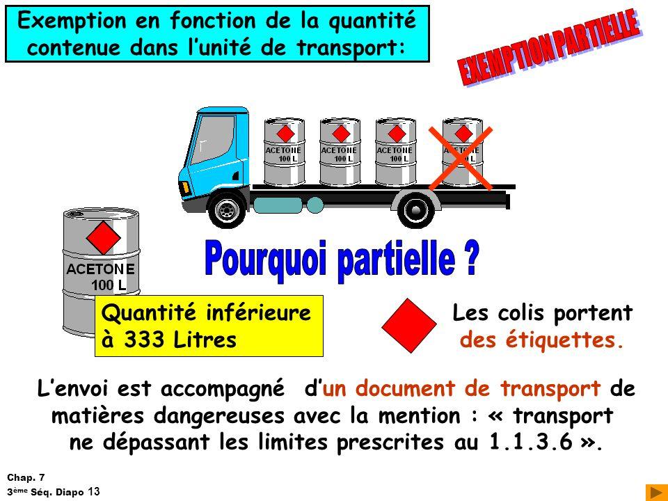 Exemption en fonction de la quantité contenue dans lunité de transport: Quantité inférieure à 333 Litres Les colis portent des étiquettes. Lenvoi est