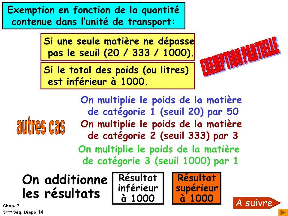 Exemption en fonction de la quantité contenue dans lunité de transport: On multiplie le poids de la matière de catégorie 1 (seuil 20) par 50 On multip