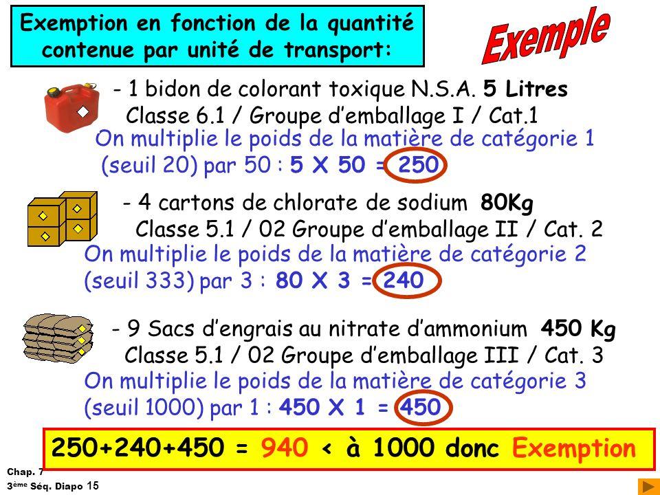 Exemption en fonction de la quantité contenue par unité de transport: On multiplie le poids de la matière de catégorie 2 (seuil 333) par 3 : 80 X 3 =