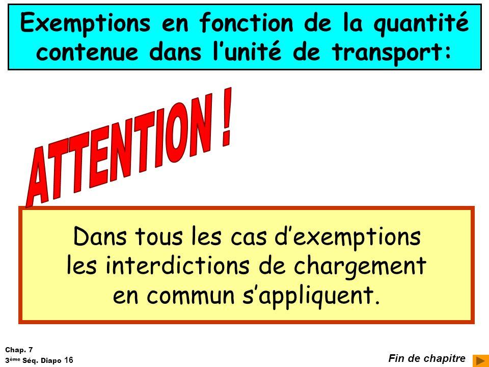 Exemptions en fonction de la quantité contenue dans lunité de transport: Dans tous les cas dexemptions les interdictions de chargement en commun sappl