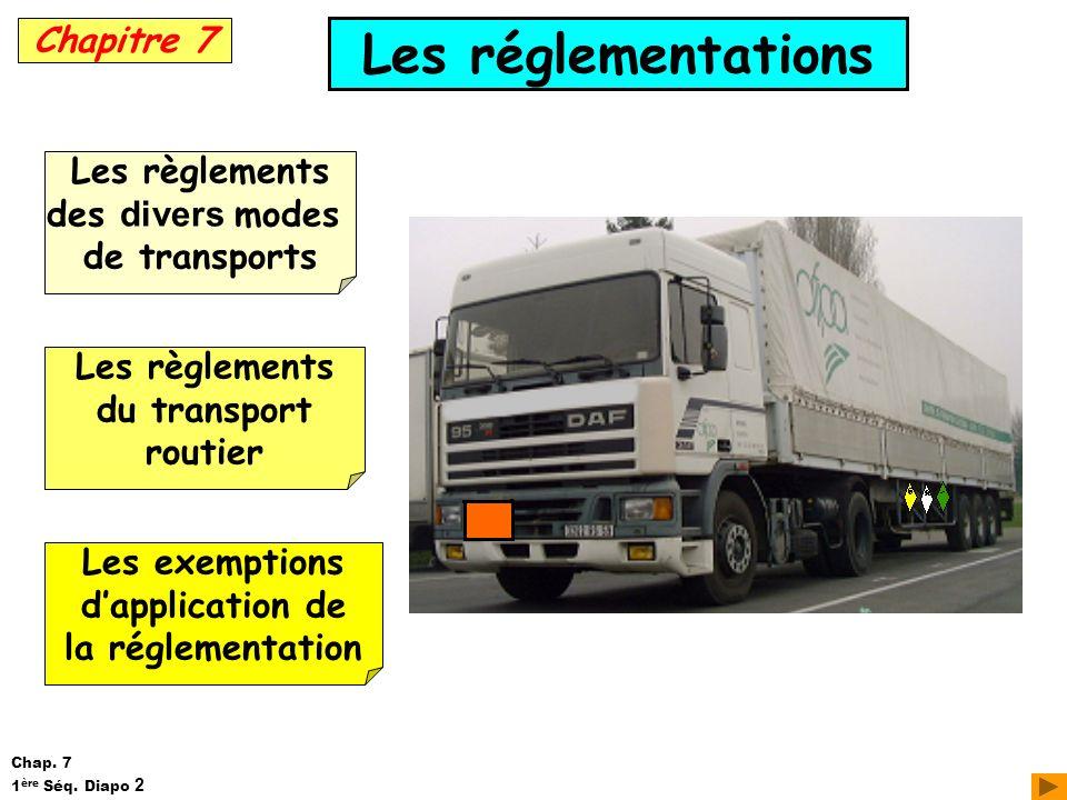 Les réglementations Chapitre 7 Les règlements des divers modes de transports Les règlements du transport routier Les exemptions dapplication de la rég