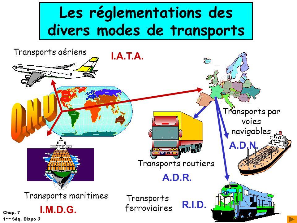 Les réglementations des divers modes de transports I.M.D.G. Transports maritimes Transports aériens I.A.T.A. A.D.R. Transports routiers A.D.N. Transpo