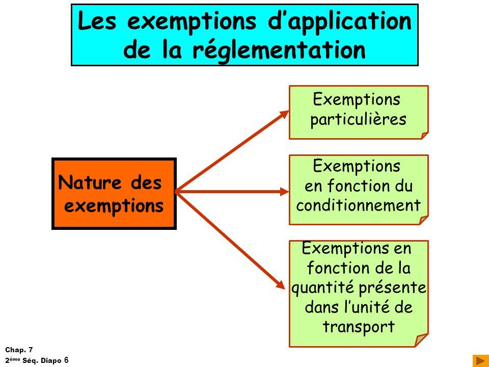 Les exemptions dapplication de la réglementation Nature des exemptions Exemptions particulières Exemptions en fonction du conditionnement Exemptions e