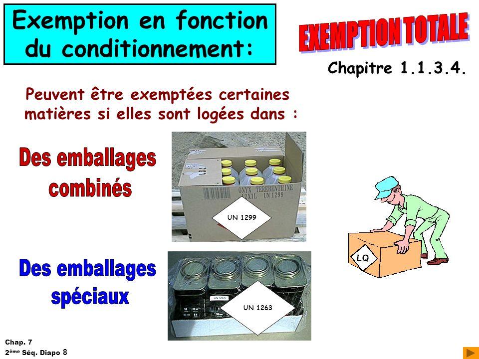 Exemption en fonction du conditionnement: Peuvent être exemptées certaines matières si elles sont logées dans : Chapitre 1.1.3.4. UN 1299 UN 1263 Chap