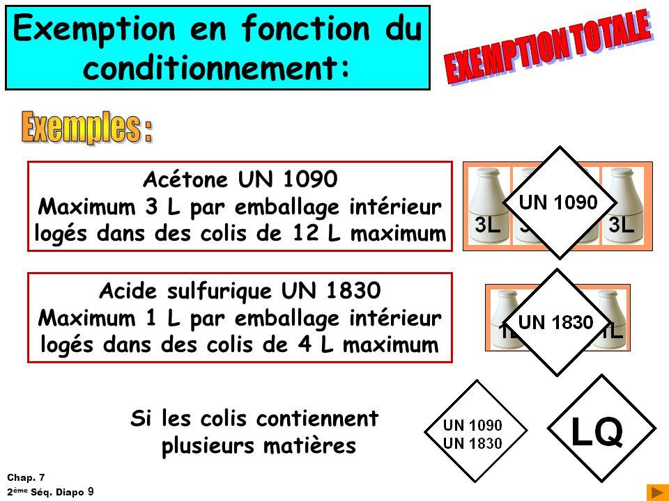 Exemption en fonction du conditionnement: Acétone UN 1090 Maximum 3 L par emballage intérieur logés dans des colis de 12 L maximum Acide sulfurique UN