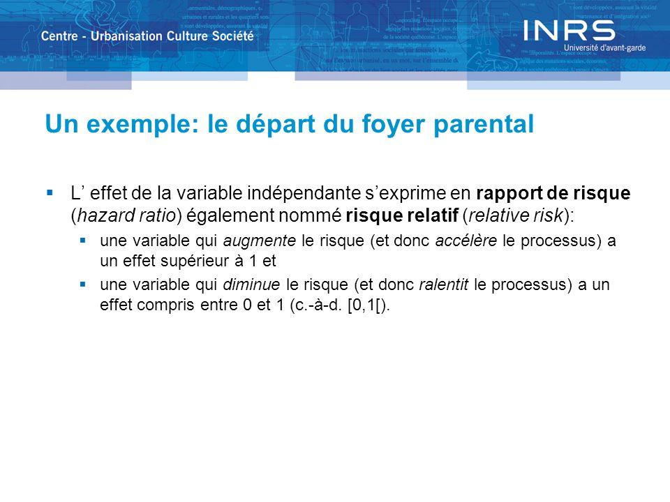 Un exemple: le départ du foyer parental L effet de la variable indépendante sexprime en rapport de risque (hazard ratio) également nommé risque relati
