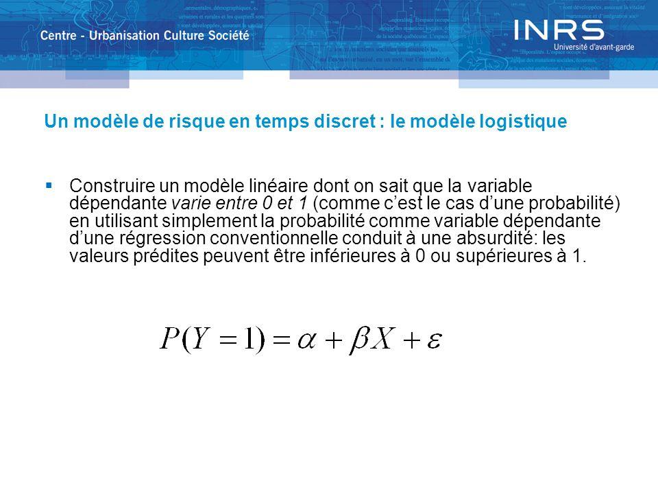 Un modèle de risque en temps discret : le modèle logistique Construire un modèle linéaire dont on sait que la variable dépendante varie entre 0 et 1 (comme cest le cas dune probabilité) en utilisant simplement la probabilité comme variable dépendante dune régression conventionnelle conduit à une absurdité: les valeurs prédites peuvent être inférieures à 0 ou supérieures à 1.