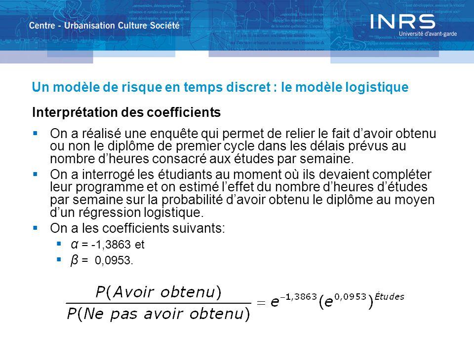 Un modèle de risque en temps discret : le modèle logistique Interprétation des coefficients On a réalisé une enquête qui permet de relier le fait davo