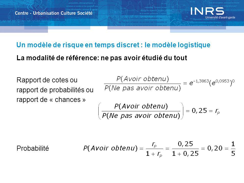 Un modèle de risque en temps discret : le modèle logistique La modalité de référence: ne pas avoir étudié du tout Rapport de cotes ou rapport de probabilités ou rapport de « chances » Probabilité