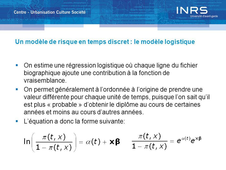 Un modèle de risque en temps discret : le modèle logistique On estime une régression logistique où chaque ligne du fichier biographique ajoute une contribution à la fonction de vraisemblance.