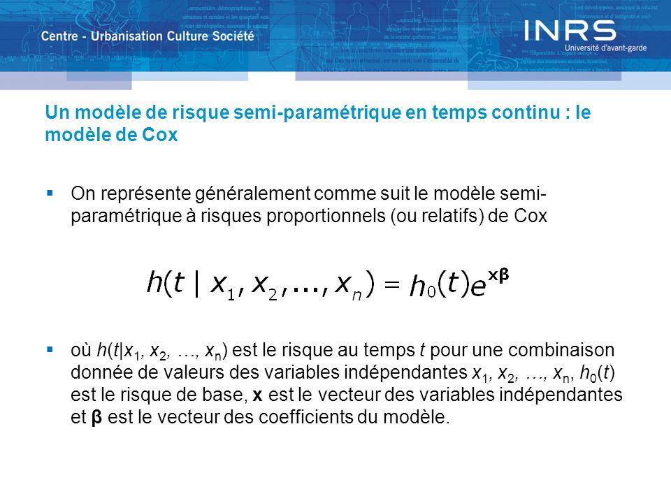 Un modèle de risque semi-paramétrique en temps continu : le modèle de Cox On représente généralement comme suit le modèle semi- paramétrique à risques proportionnels (ou relatifs) de Cox où h(t|x 1, x 2, …, x n ) est le risque au temps t pour une combinaison donnée de valeurs des variables indépendantes x 1, x 2, …, x n, h 0 (t) est le risque de base, x est le vecteur des variables indépendantes et β est le vecteur des coefficients du modèle.